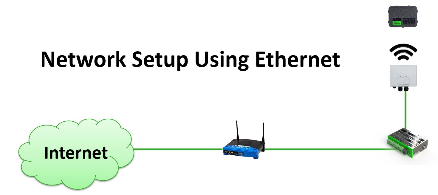 Network_Setup_Ethernet.JPG