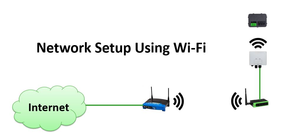 Network_Setup_Wifi.JPG