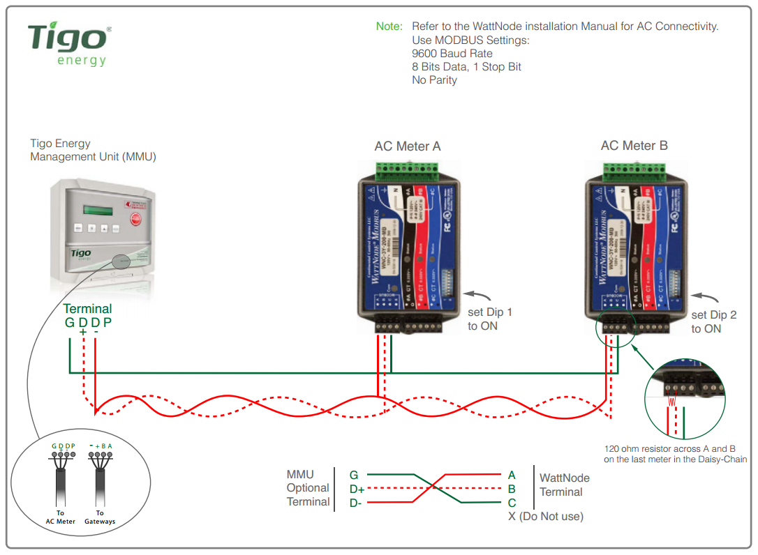 Monitor Wattnode Ac Meter Tigo Resource Center Rs485 Cable Wiring Diagram Below Is A Sample For Connecting Meters To The Mmus Optional Rs 485 Modbus Communication Port